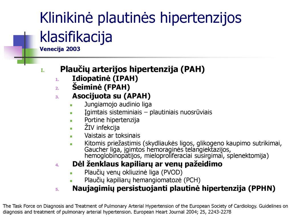hipertenzijos propedeutikos istorija