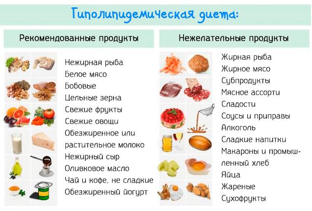 Kokius maisto produktus galite valgyti esant aukštam slėgiui?