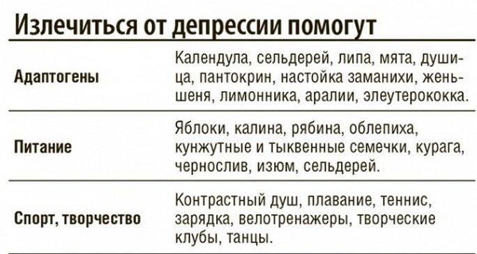 hipertenzijos gydymo galvos triukšmas)