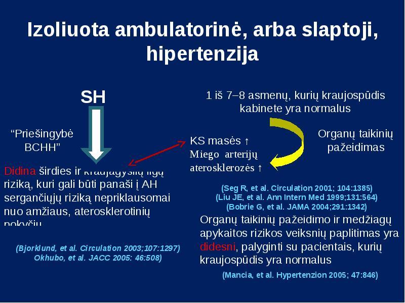 2 laipsnio hipertenzija, 1 rizikos 1 rizika)