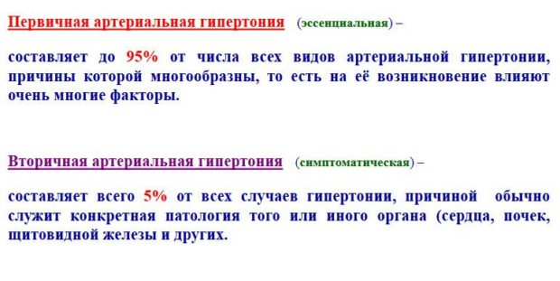 hipertenzija su vazospazmu)