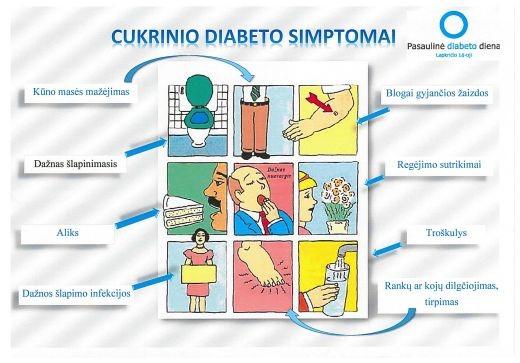 hipertenzija padidina diabeto riziką