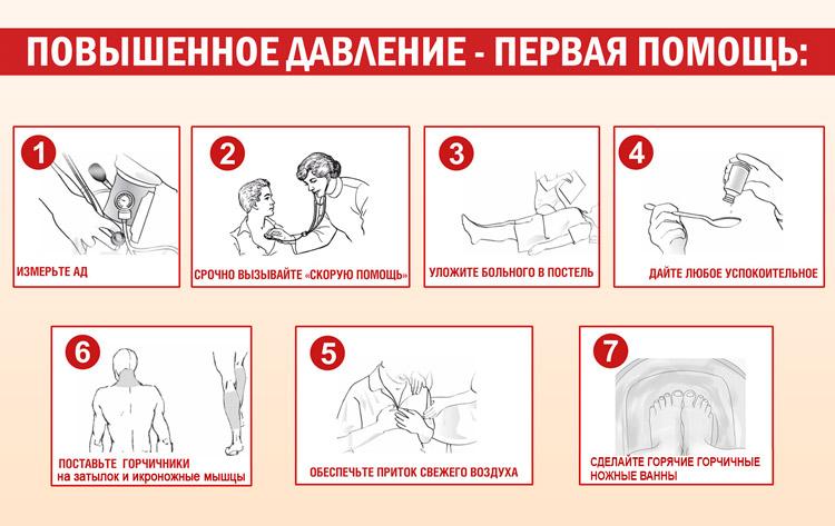 pacientų skundai dėl hipertenzijos)