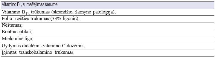 anemijos ir hipertenzijos derinys)