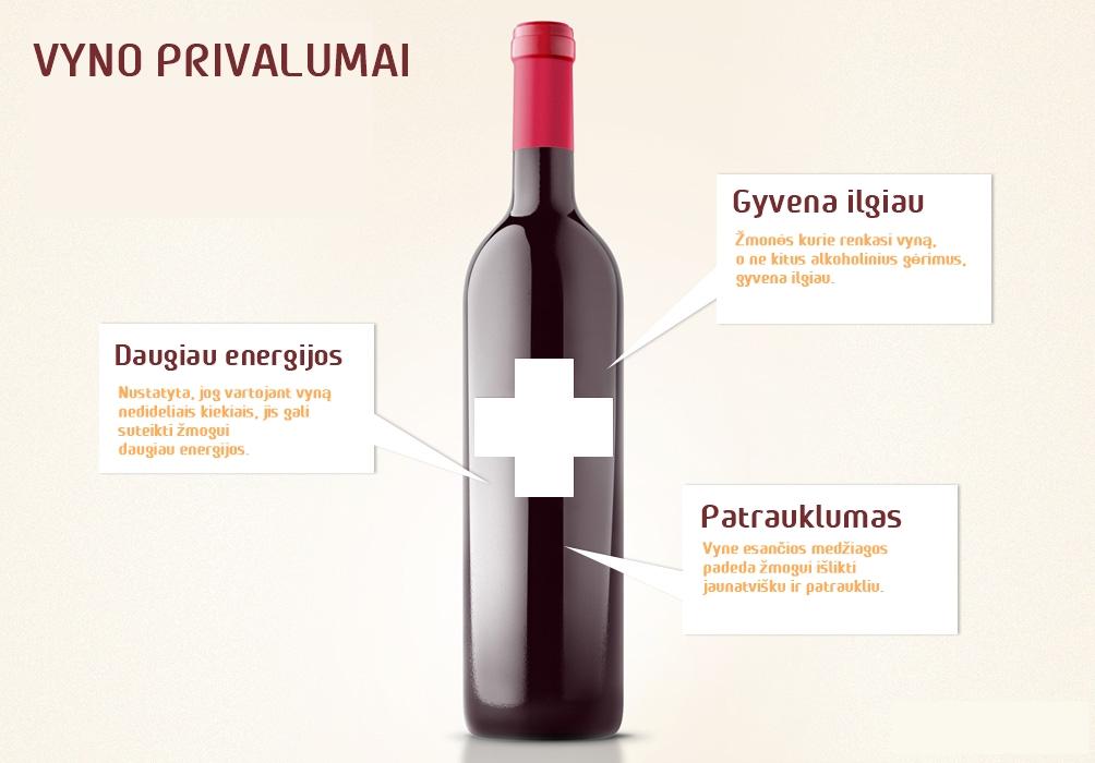 Raudonojo vyno nauda širdžiai, kūnui ir protui