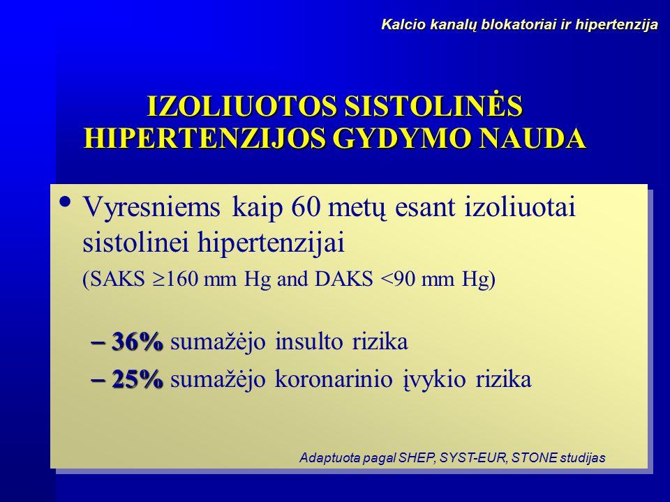 koma dėl hipertenzijos kaliusas nuo hipertenzijos