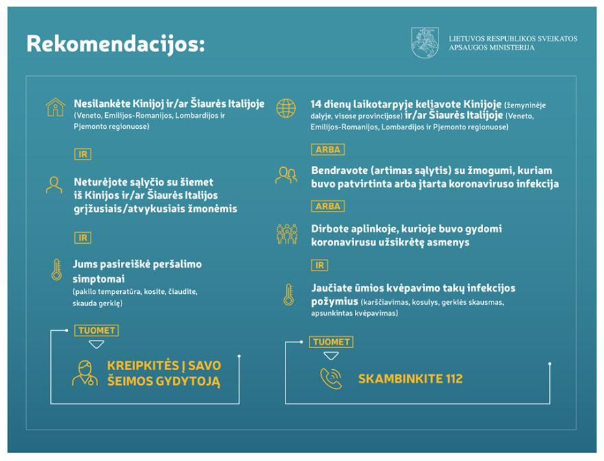 ligų švietimas sveikatos širdies strategija)