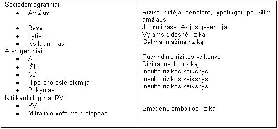 hipertenzijos lentelės