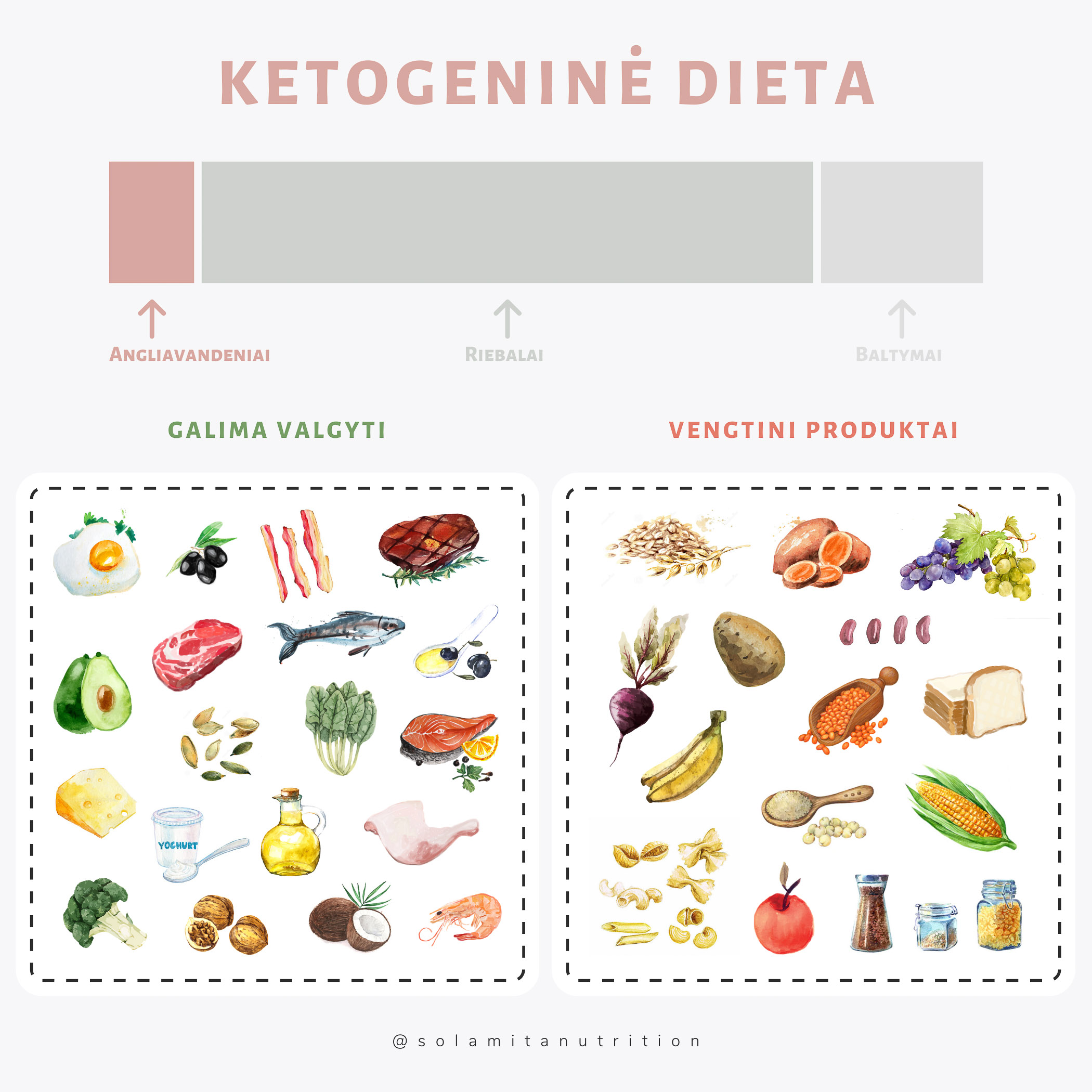 dietos, skatinančios širdies sveikatą)