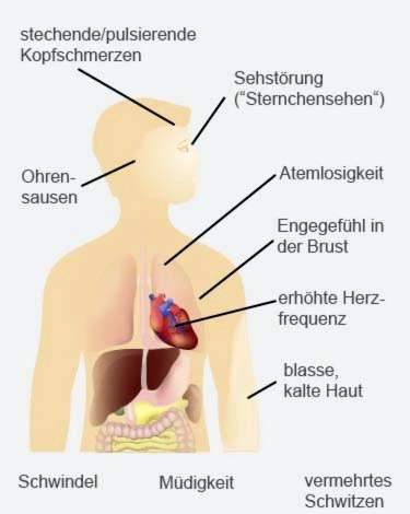 hipertenzijos gydymas Diadens