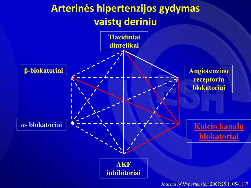 Kardiolita - privati ligoninė ir poliklinika | KARDIOLITOS KLINIKOS
