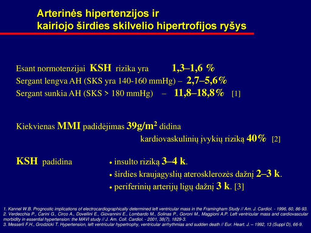 tikslinis organas sergant hipertenzija