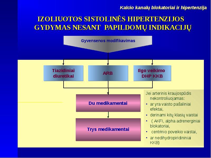 Vyresnio amžiaus žmonių hipertenzija: kompleksinio poveikio būtinybė