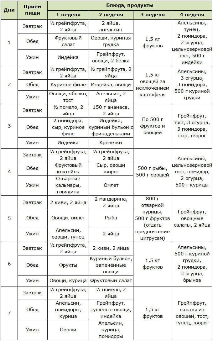 Kardiologija   Medcentras