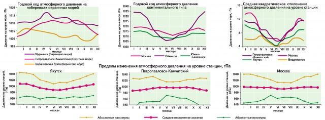 hipertenzija sergančių žmonių atmosferos slėgio įtaka