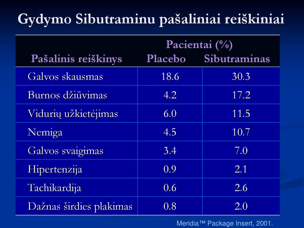 dietinė hipertenzija)