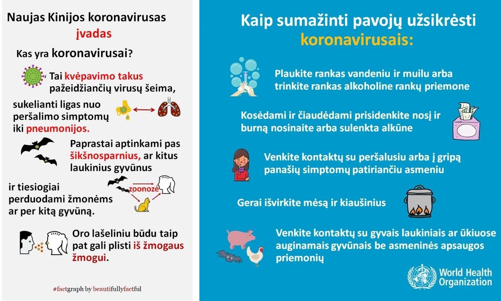 hipertenzijos simptomai sukelia prevenciją)