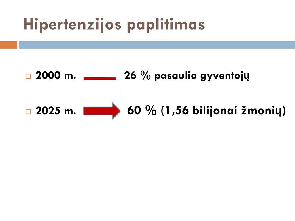 hipertenzija 1 laipsnio 1 laipsnio stadija kraujospūdis sumažėja esant hipertenzijai, ką daryti