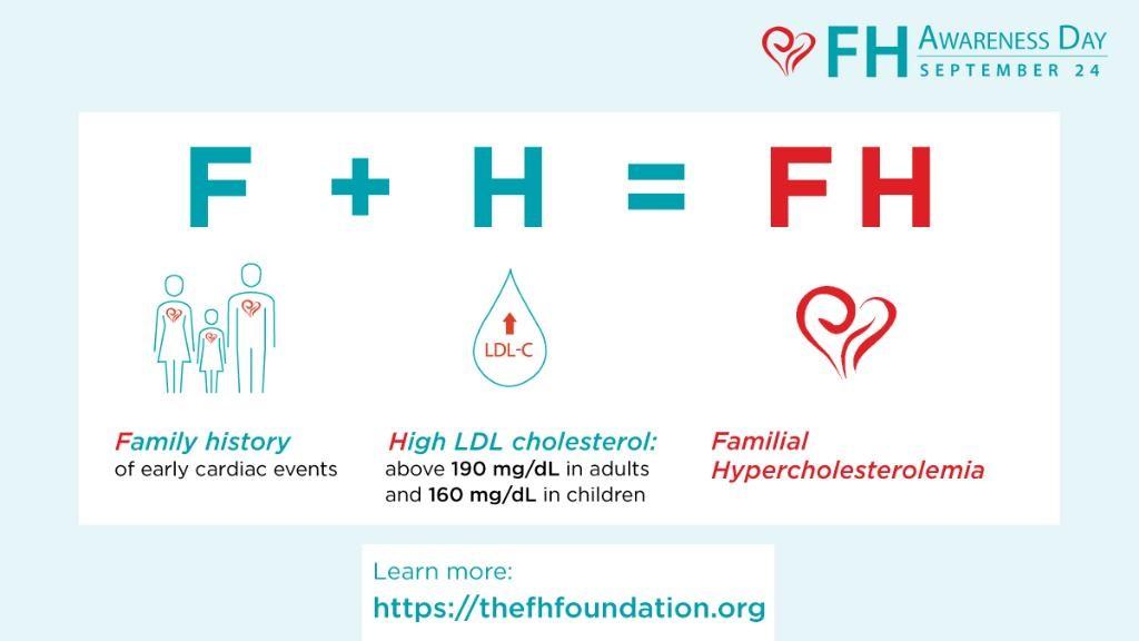 hipertenzija kaip paveldimumas