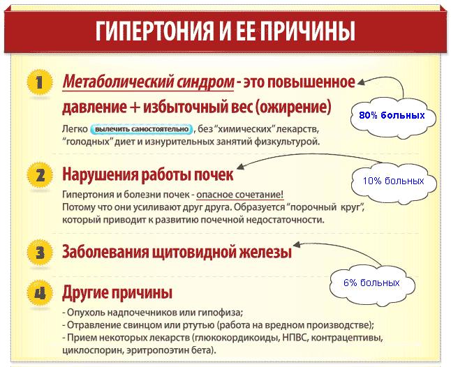 kaip amžinai gydyti hipertenziją liaudies gynimo priemonėmis)