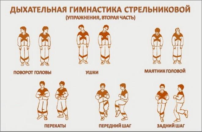 kojinės, panardintos į actą nuo hipertenzijos)