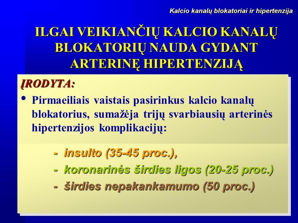 Antrosios kartos vaistai nuo hipertenzijos
