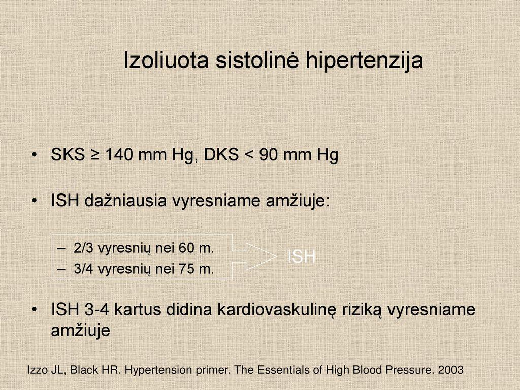 1, 2, 3 etapų hipertenzijos raida