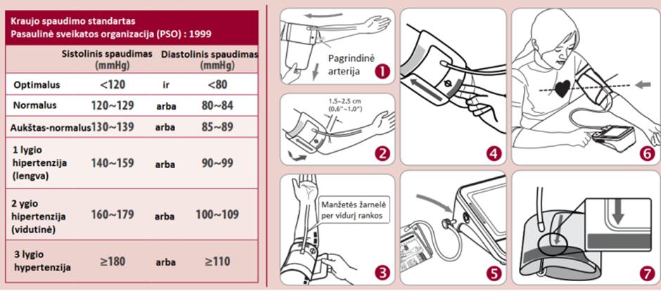 jei hipertenzija turi žemą kraujospūdį)