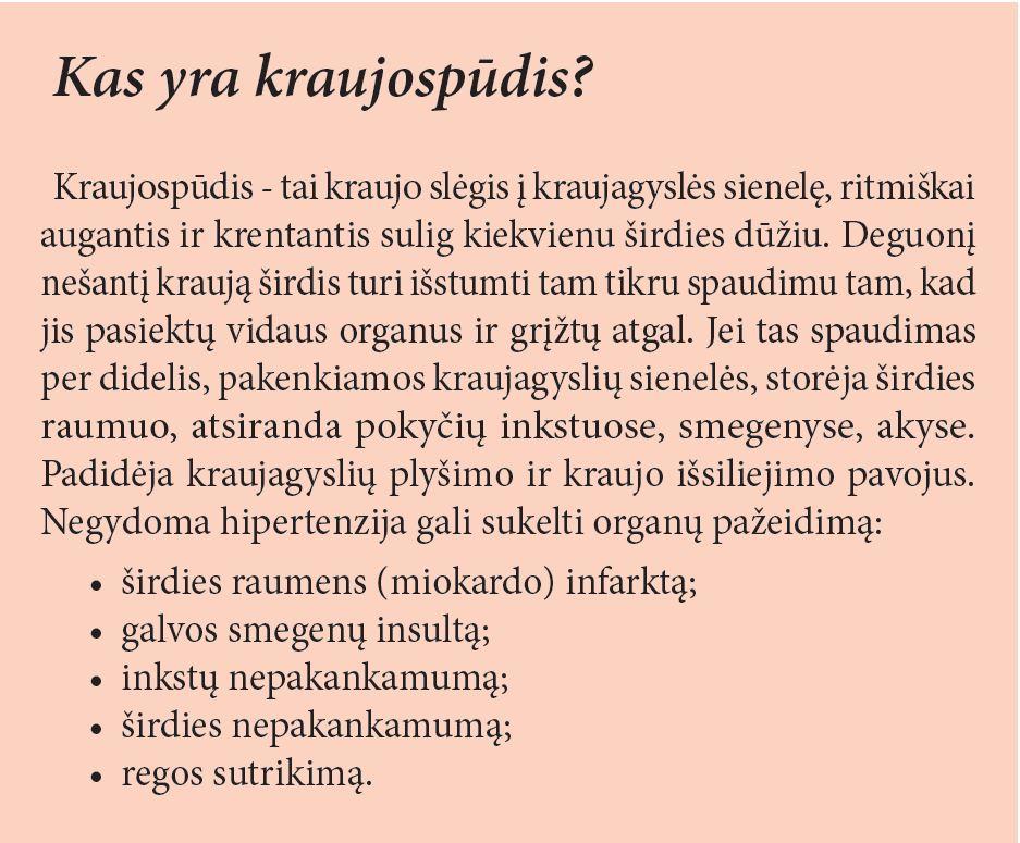 pokyčiai smegenyse su hipertenzija)