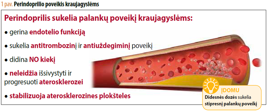 derinys gydant hipertenziją)