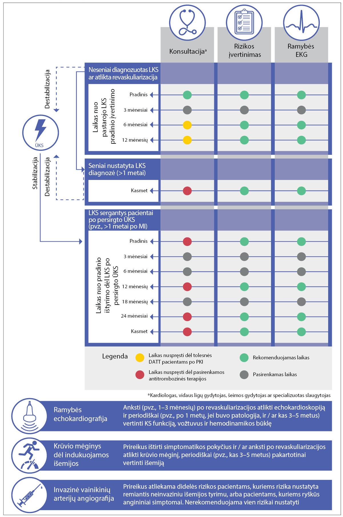 biomedžio hipertenzijos gydymas