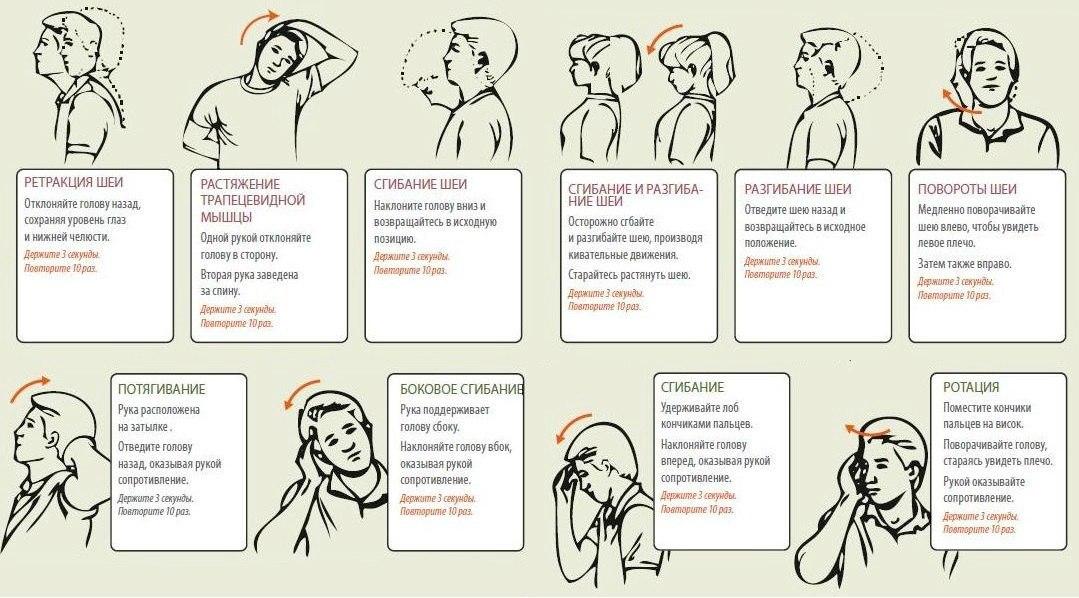 Osteochondrozė. Kaip atpažinti sudėtingos ligos simptomus? – jusukalve.lt