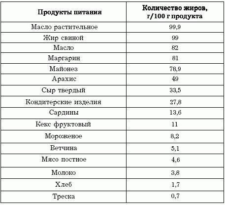 dietos numeris 10 hipertenzijos lentelėje)