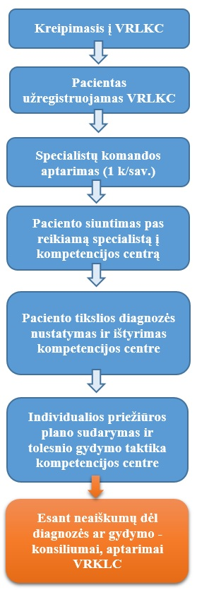 atvejų pediatrijoje hipertenzija)