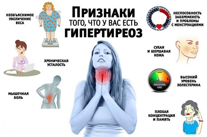 hipertenzijos gydymo jodu metodai