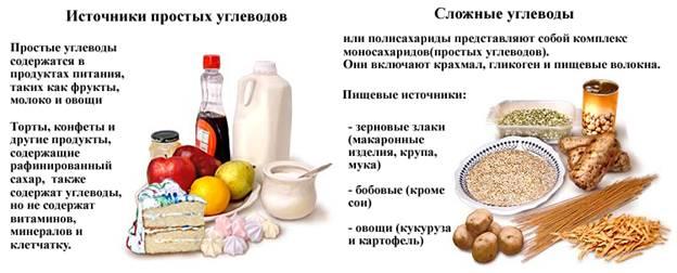 leidžiami maisto produktai nuo hipertenzijos