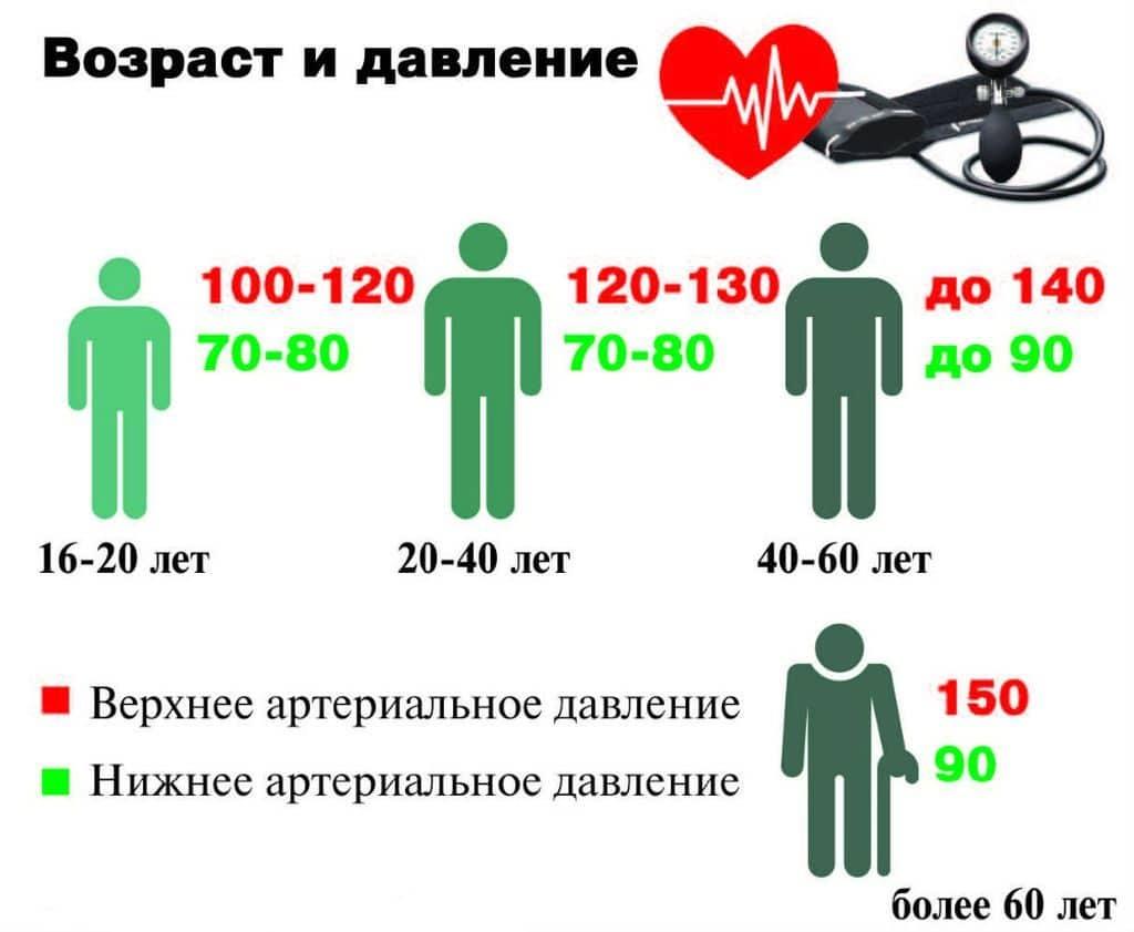 pooperacinė kataraktos hipertenzija graikinių riešutų ir širdies sveikata