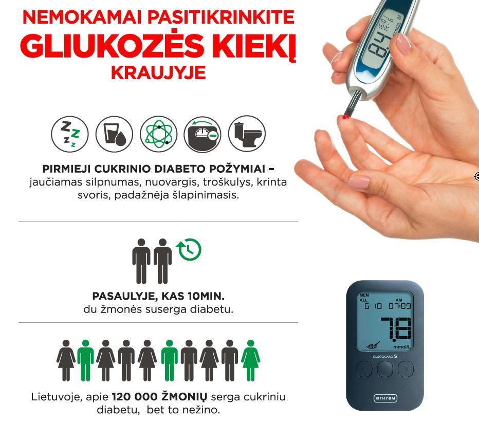 liaudies vaistai nuo hipertenzijos sergant cukriniu diabetu