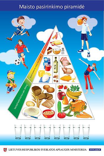 cukrinis diabetas sveikata širdies imuniteto praradimas atminties mineralinės medžiagos)