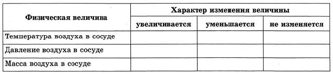 oro ir hipertenzijos slėgis)