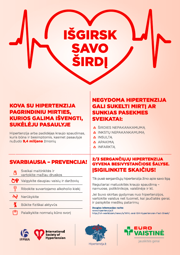 hipertenzinis tipas arba hipertenzija