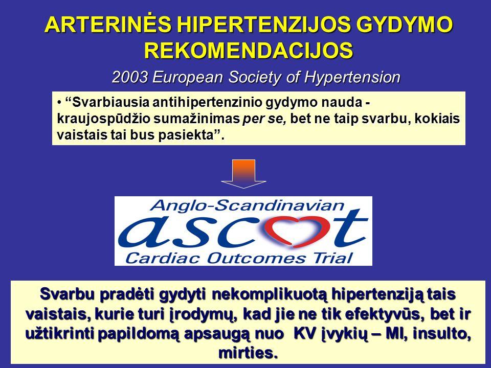 hipertenzija 2 rekomendacijos