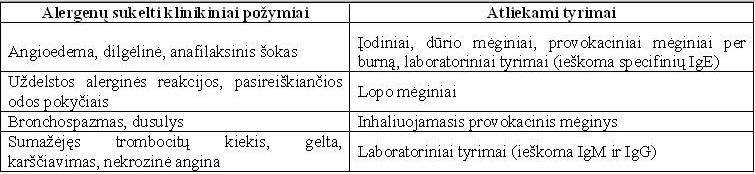 vaistai nuo hipertenzijos sergantiems alergija)