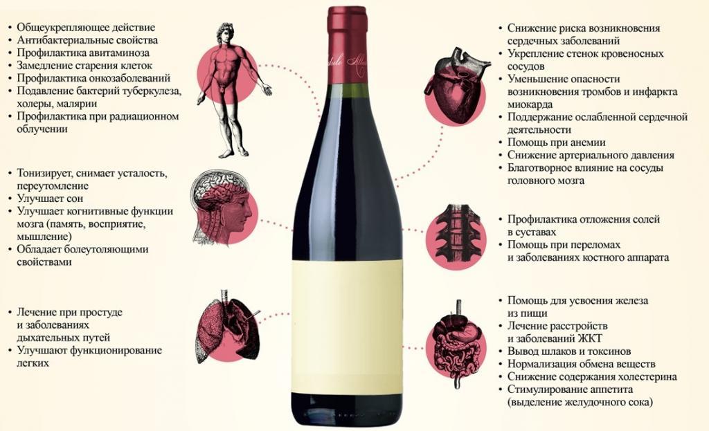 raudonojo vyno nauda sergant hipertenzija)