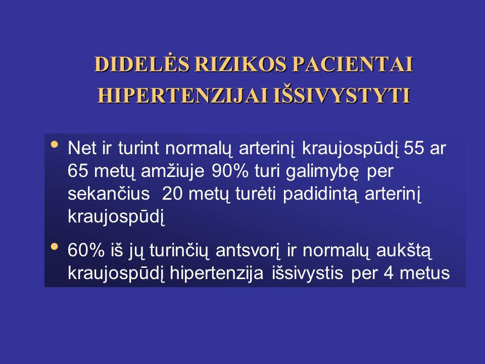 hipertenzija 54 metai)
