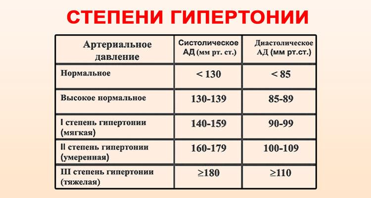 Hipertenzijos dozė magnezijai)