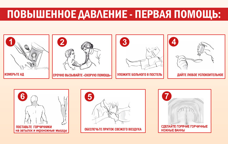 simpatoadrenalinės sistemos hipertenzija)