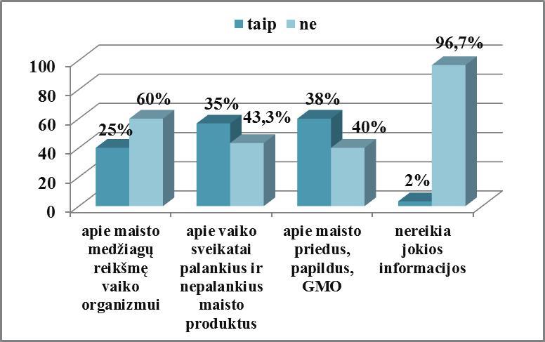 ASD hipertenzijos apžvalgoms)