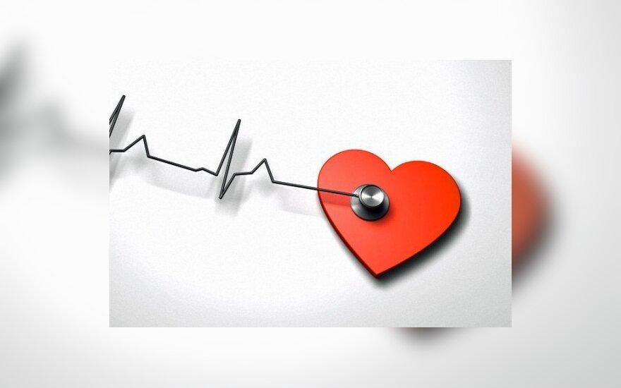 sveikatos širdies plakimas per minutę