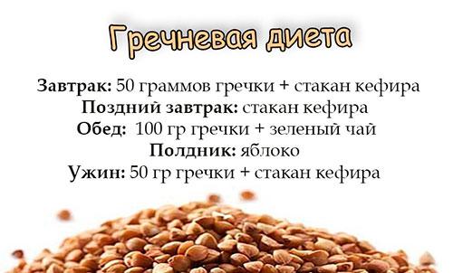 jei hipertenzija įmanoma grikių dieta)